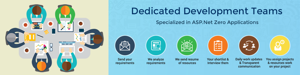 Dedicated Development Teams - Hire ASP.Net Developers - techtics.com