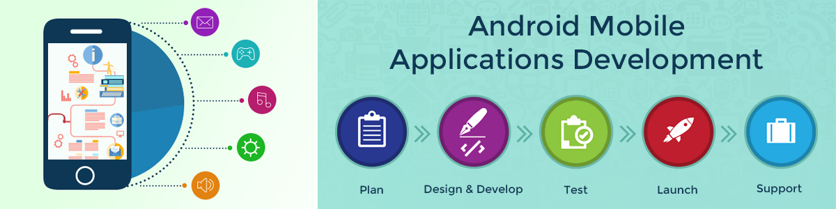 Android Application Development Company - Hire Android App Developers - etechtics.com